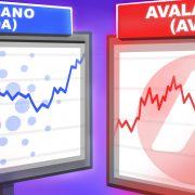 Cardano (ADA), Avalanche (AVAX) Prices Upward thrust as Bulls Explore Additional Beneficial properties