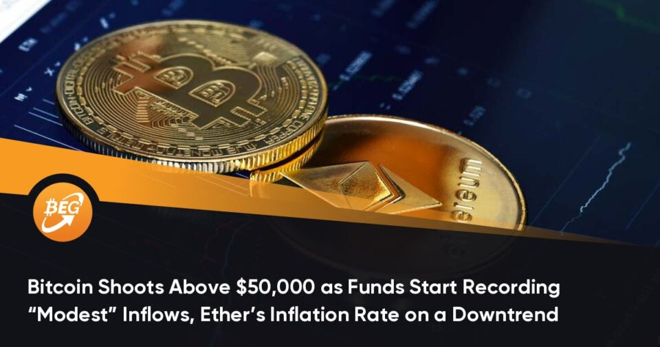 """Bitcoin Shoots Above $50,000 as Funds Launch Recording """"Modest"""" Inflows, Ether's Inflation Payment on a Downtrend"""